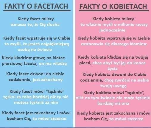 Fakty o facetach i kobietach