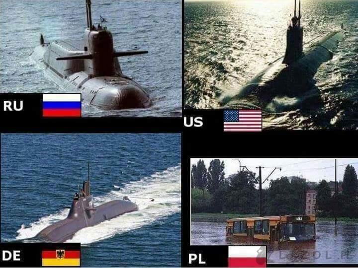Jaki kraj, taka łódź